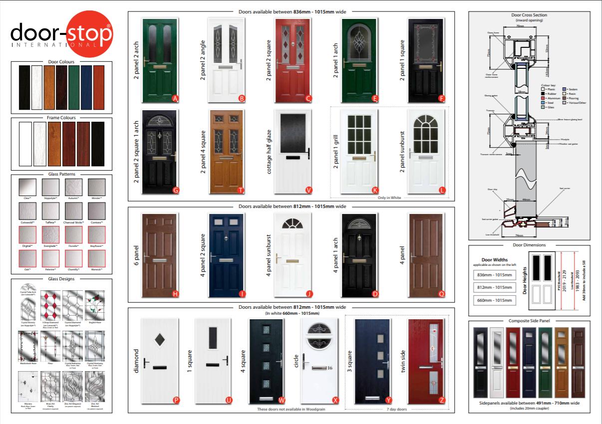 door wall chart