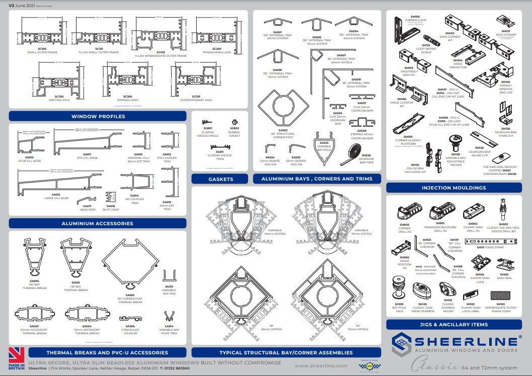 Sheerline Wall Chart